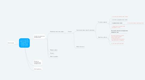 Mind Map: Количество МО (мед.организаций) перешедших на коммерческое использование после пилота
