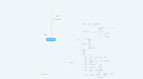 Mind Map: ヒトログvol34