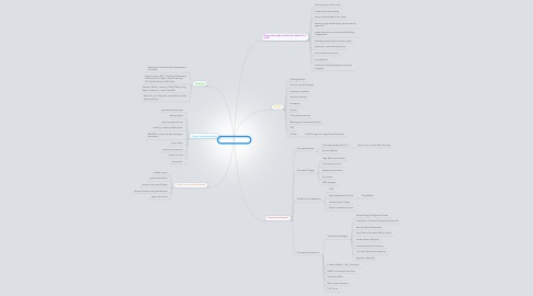 Mind Map: Maggie's Starchart