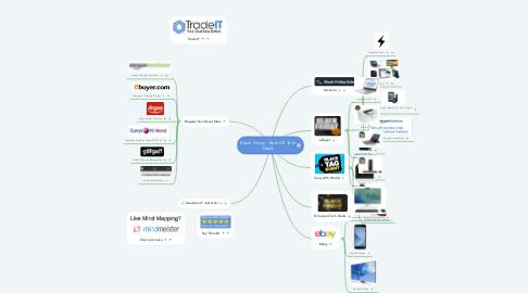 Mind Map: Black Friday - Best UK Tech Deals