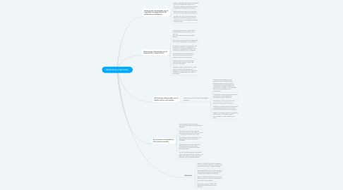 Mind Map: Infracciones y sanciones.