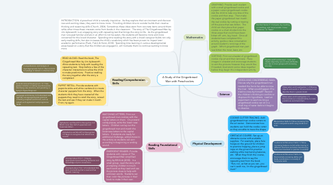 Mind Map: A Study of the Gingerbread Man with Preschoolers