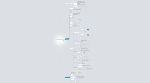 Mind Map: TEORÍA DE SISTEMAS
