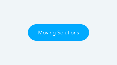 Mind Map: Moving Solutions