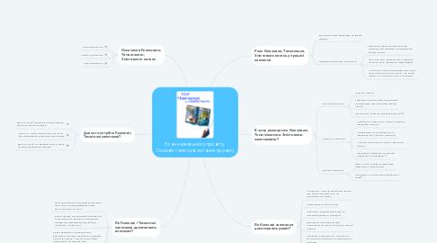 Mind Map: План навчального проекту. Основні і змістові питання проекту
