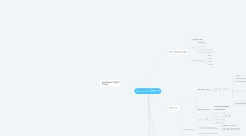 Mind Map: Автоворонка на П200кНП