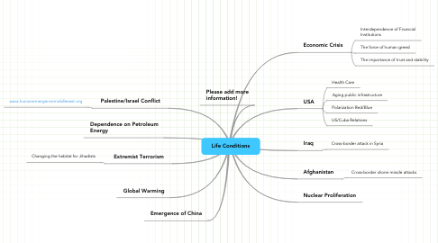 Mind Map: Life Conditions
