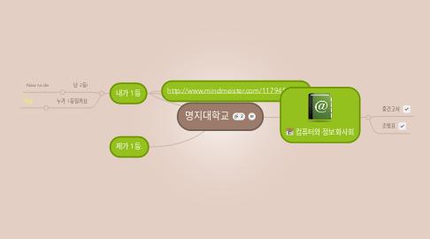 Mind Map: 명지대학교