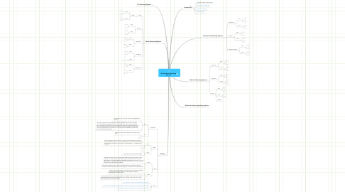 Mind Map: Nicole Howell Operating Systems