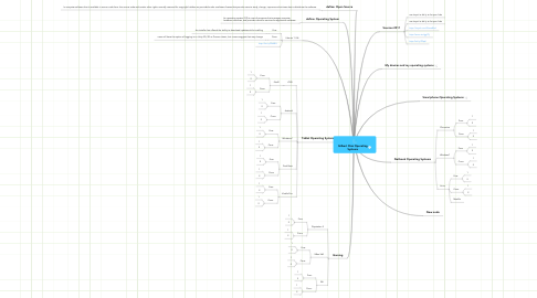 Mind Map: Gilbert Diaz Operating Systems
