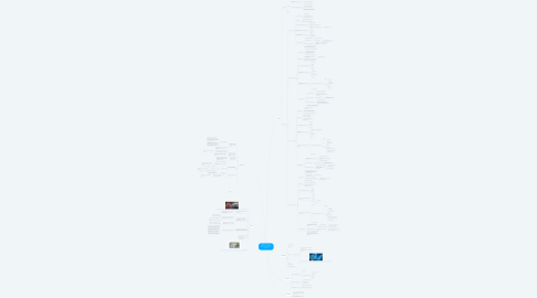 Mind Map: SUBJECT : Encourage going to work experience for families with artificial intelligence