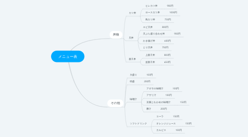 Mind Map: メニュー表