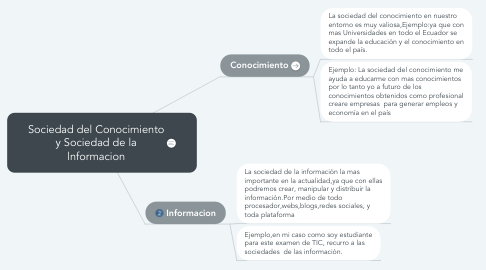 Mind Map: Sociedad del Conocimiento y Sociedad de la lnformacion