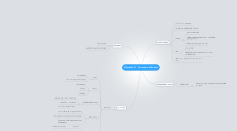Mind Map: Wikiradio #1 - Raconte-moi le web