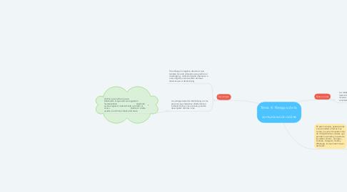 Mind Map: Tema 4: Riesgos de la    comunicación online