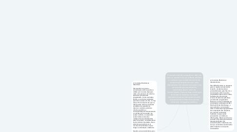 Mind Map: O contrato eletrônico pode ser definido como o encontro de uma oferta de bens ou serviços que se exprime de modo audiovisual através de uma rede internacional de telecomunicações e de uma aceitação suscetível de manifestar-se por meio da interatividade. Pode-se dizer ainda que são todas as espécies de signos eletrônicos transmitidos pela internet que permitem a determinação de deveres e obrigações jurídicos.