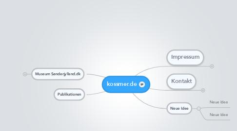 Mind Map: kossmer.de