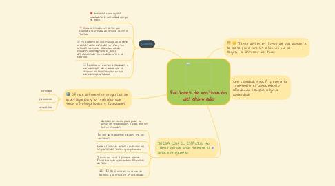 Mind Map: Factores de motivación del alumnado