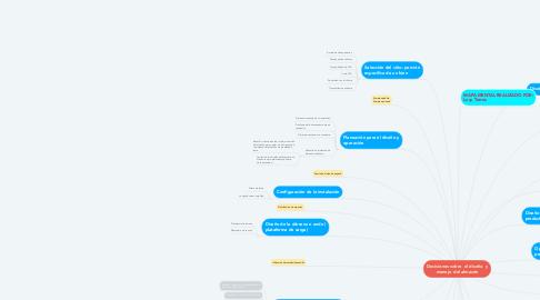 Mind Map: Decisiones sobre  el diseño  y manejo  del almacén