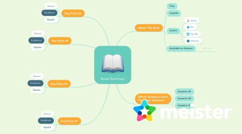 Mind Map: Book Summary