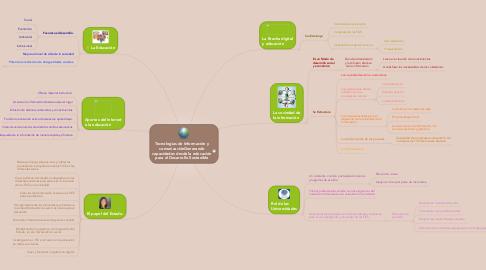 Mind Map: Tecnologías de Información y comunicaciónGenerando capacidades desde la educación para el Desarrollo Sostenible