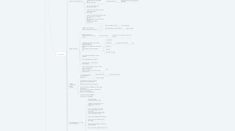 Mind Map: Шаблон Анализа Компании