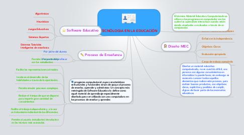 Mind Map: TECNÓLOGIA EN LA EDUCACIÓN