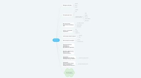 Mind Map: КЕМПИНГ