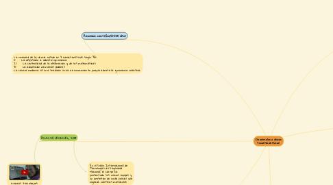 Mind Map: De animales a dioses Yuval Noah Harari