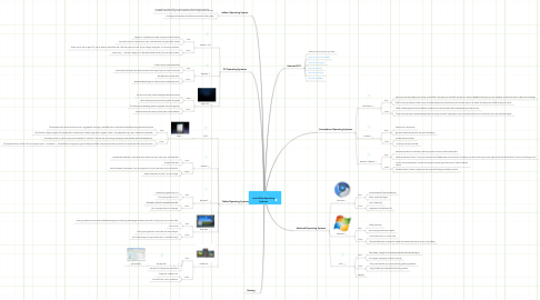 Mind Map: Jesus Diaz Operating Systems