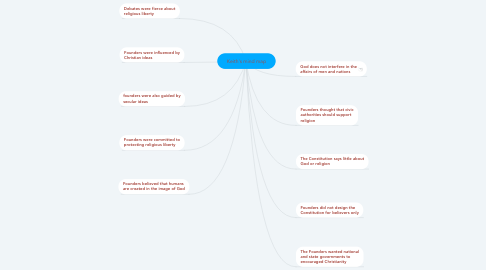 Mind Map: Keith's mind map