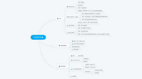 Mind Map: 互联网社群