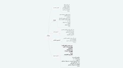 Mind Map: تسمية الالكاينات