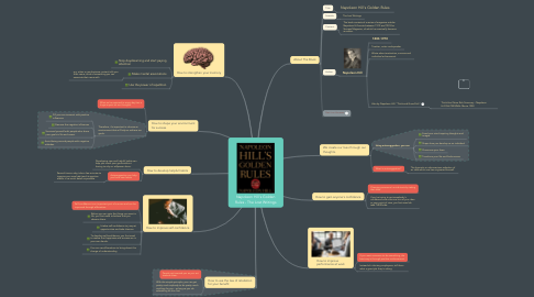 Mind Map: Napoleon Hill's Golden Rules - The Lost Writings