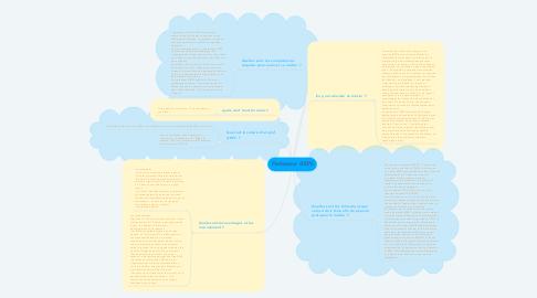 Mind Map: Professeur d'EPS