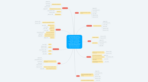 Mind Map: In hemodialysis patients, how does cleansing access sites with chlorhexidine compare to cleansing access sites with povidone iodine in eliminating harmful bacteria to prevent access site infections and blood stream infections over a six-month time?