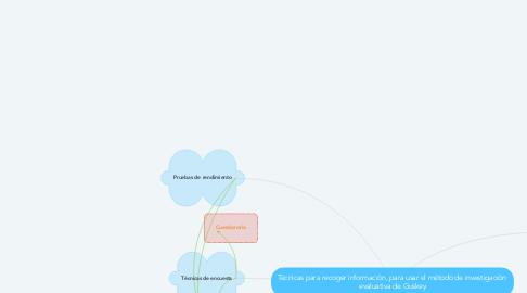 Mind Map: Técnicas para recoger información, para usar el método de investigación  evaluativa de Guskey