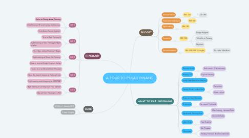 Mind Map: A TOUR TO PULAU PINANG
