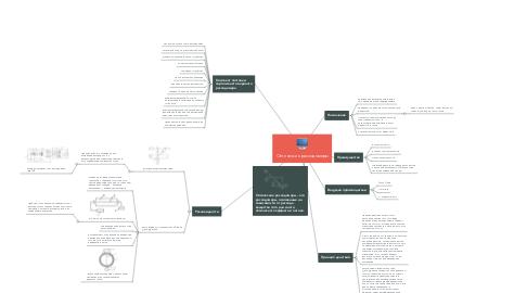 Mind Map: Оптические расходомеры