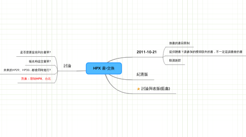 Mind Map: HPX 書‧交換