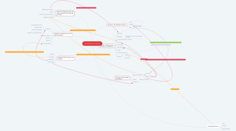 Mind Map: Mc.Farland: Sin Limites