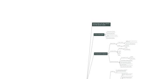Mind Map: Slides