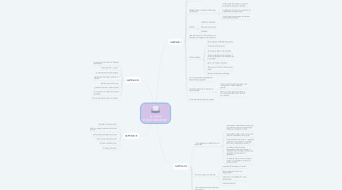 Mind Map: EL LÍDER TRANSFORMADOR 1