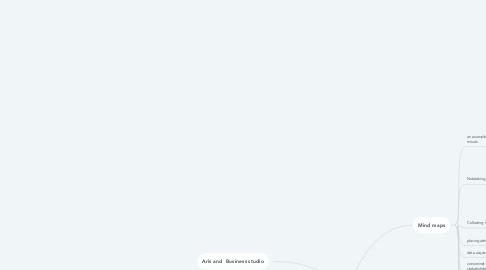 Mind Map: Documentation tools