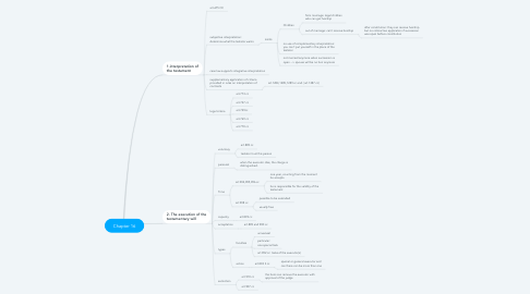 Mind Map: Chapter 16