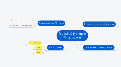 """Mind Map: Роман И.С.Тургенева """"Отцы и дети"""""""