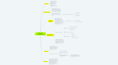 Mind Map: Promoting sustainable development  A Procter & Gamble case study