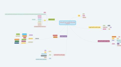 Mind Map: تعليم لغة الثانية في المرحلة الثانوية