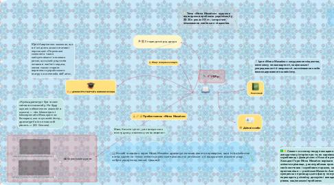 "Mind Map: ""Мина Мазайло"" Миколи Куліша"