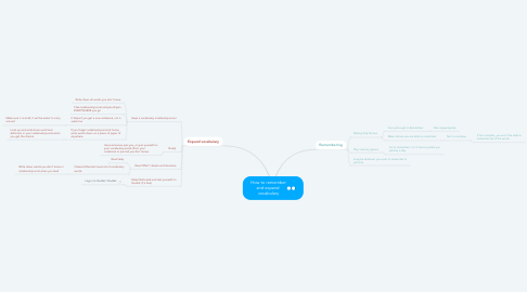 Mind Map: How to remember and expand  vocabulary